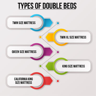 Types of double beds with sizes